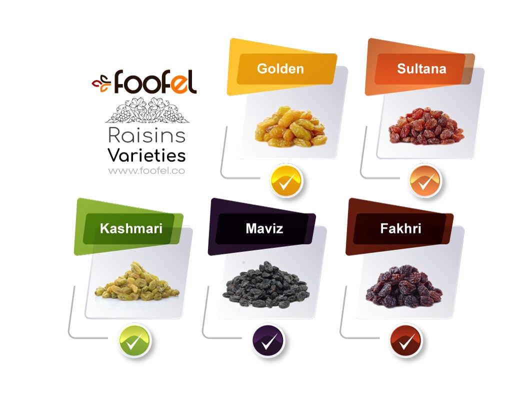 raisins varieties
