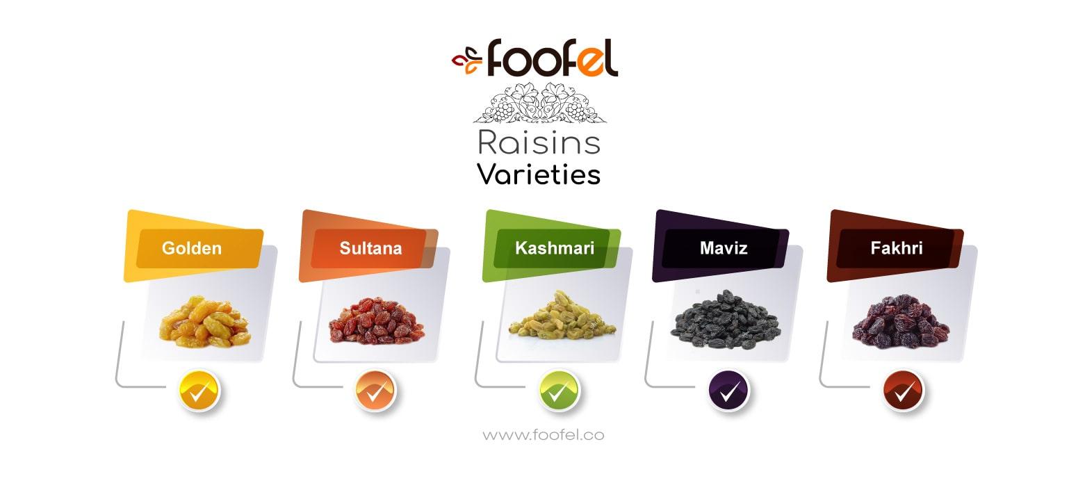 raisins varieties